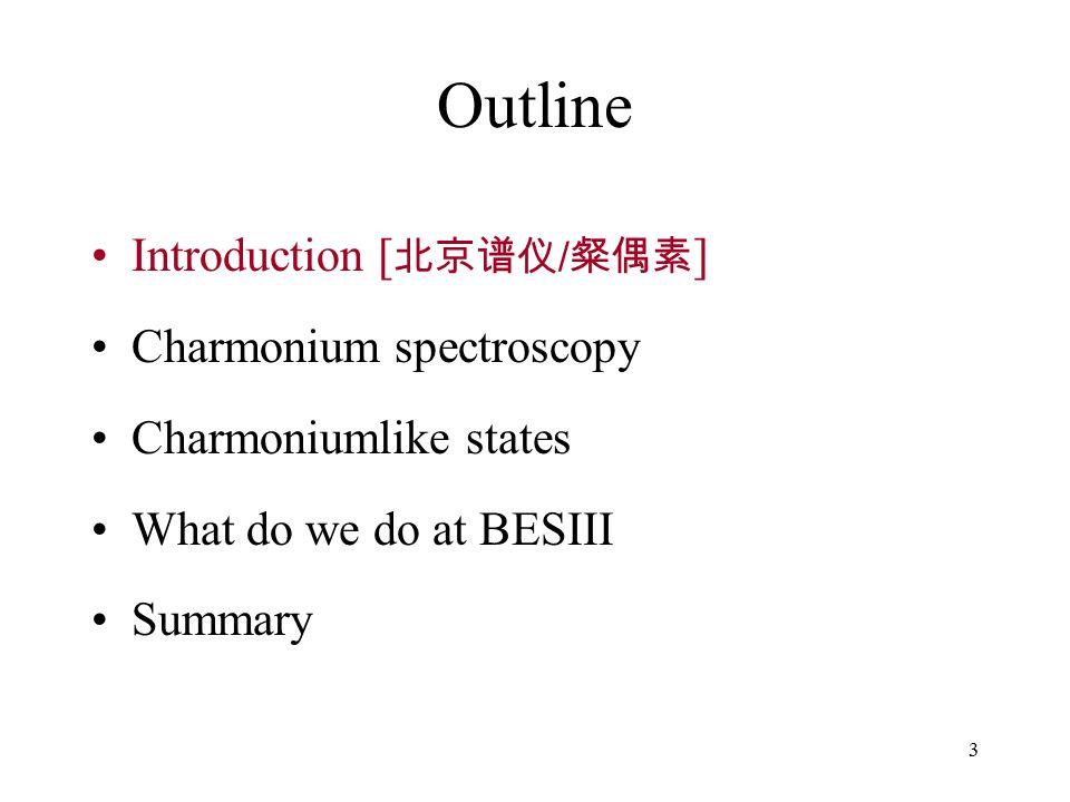 Outline Introduction [北京谱仪/粲偶素] Charmonium spectroscopy